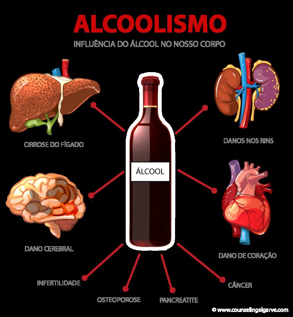 alcoolismo-portugal